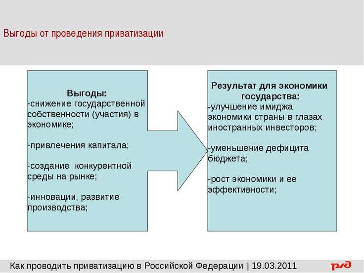 Использование процесс приватизации предприятий в узбекистане работа южной Корее