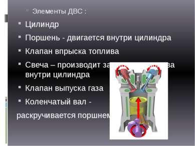Элементы ДВС : Цилиндр Поршень - двигается внутри цилиндра Клапан впрыска топ...