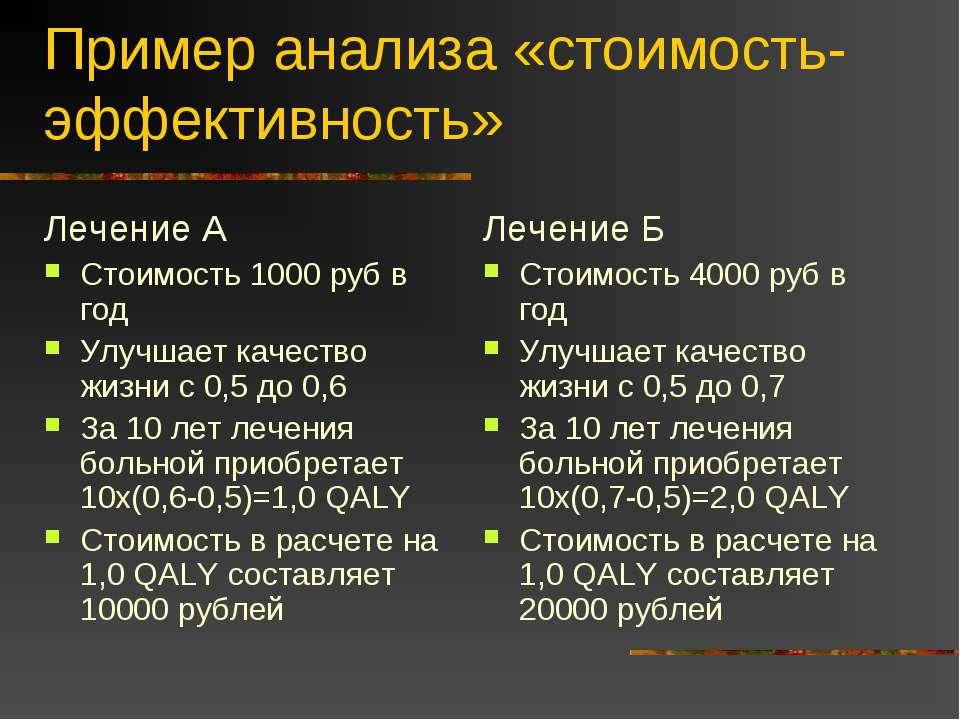 Пример анализа «стоимость-эффективность» Лечение А Стоимость 1000 руб в год У...