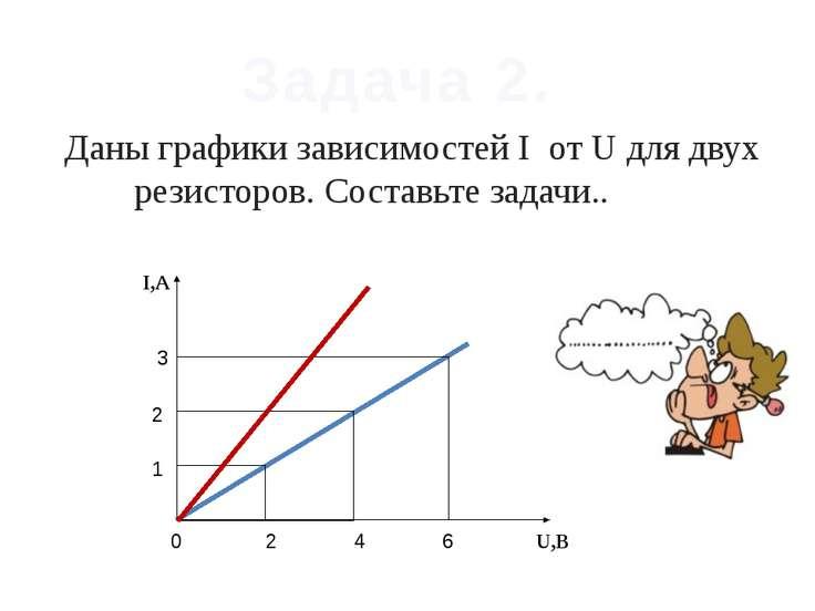 Даны графики зависимостей I от U для двух резисторов. Составьте задачи.. Зада...