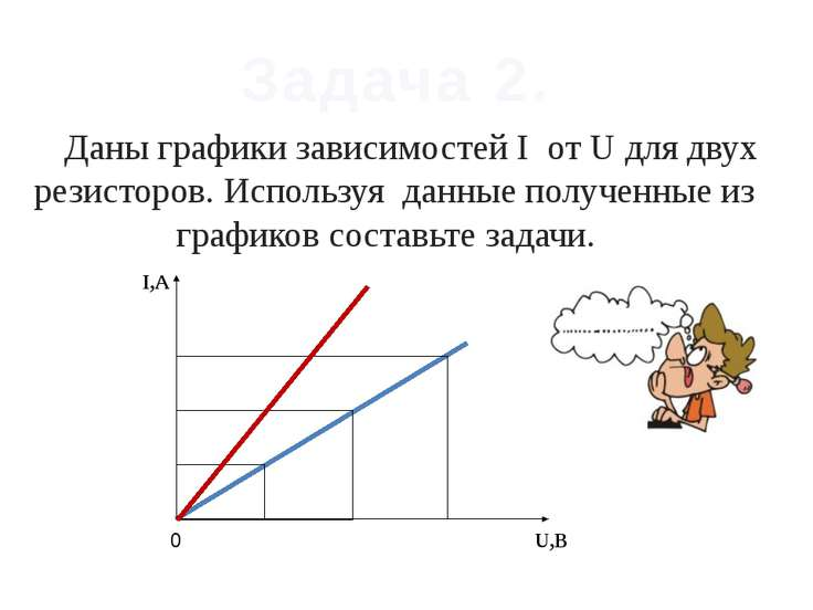 Даны графики зависимостей I от U для двух резисторов. Используя данные получе...