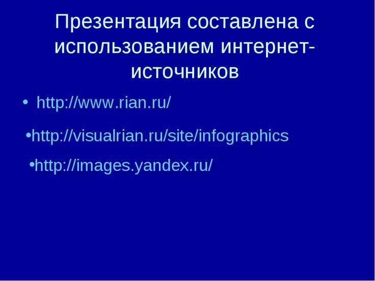 Презентация составлена с использованием интернет-источников http://www.rian.r...