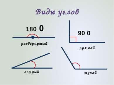 180 0 90 0 развернутый прямой острый тупой Виды углов