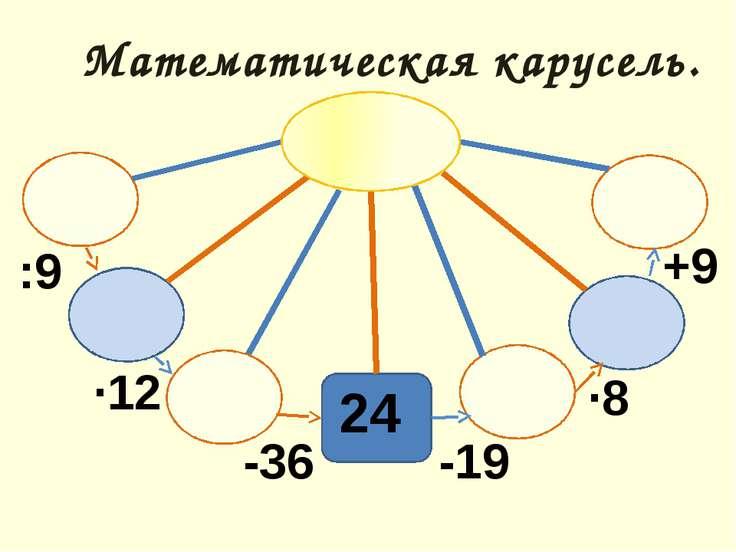 Математическая карусель. :9 ·12 -36 -19 ·8 +9 24