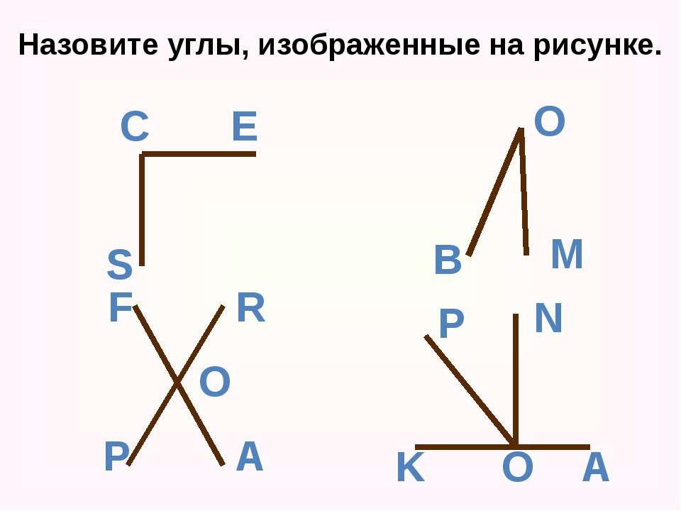 Назовите углы, изображенные на рисунке. S C E B O M P N K A O F R P A O