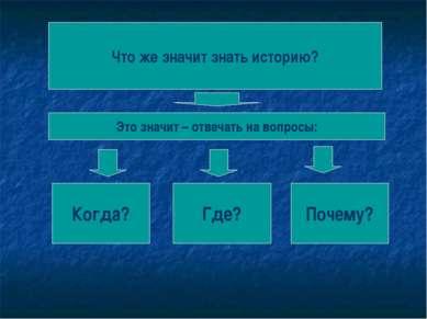 Что же значит знать историю? Это значит – отвечать на вопросы: Когда? Почему?...