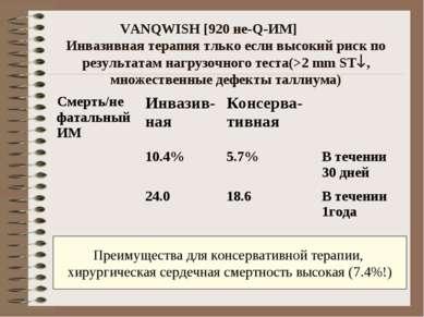 VANQWISH [920 не-Q-ИМ] Инвазивная терапия тлько если высокий риск по результа...