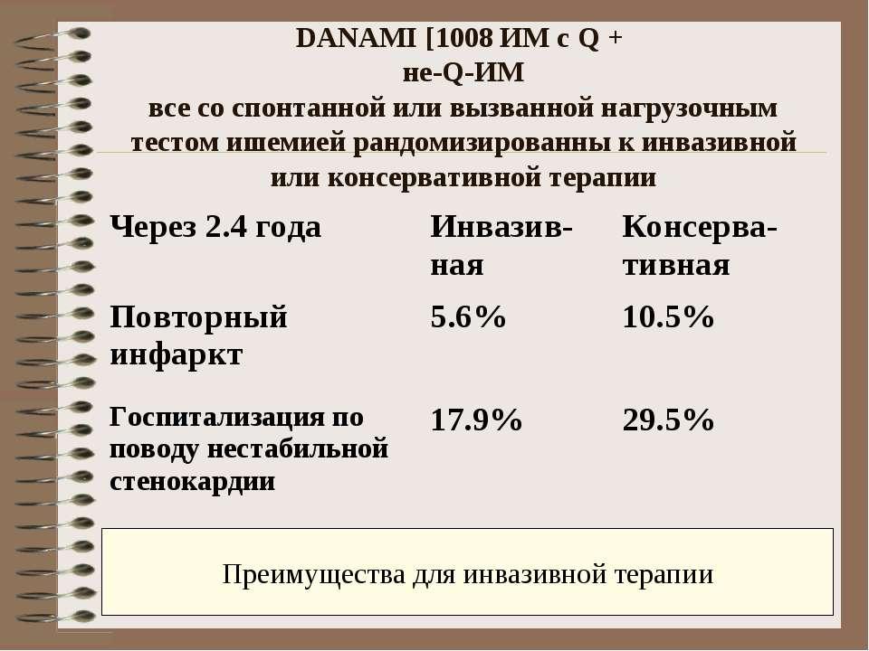 DANAMI [1008 ИМ с Q + не-Q-ИМ все со спонтанной или вызванной нагрузочным тес...