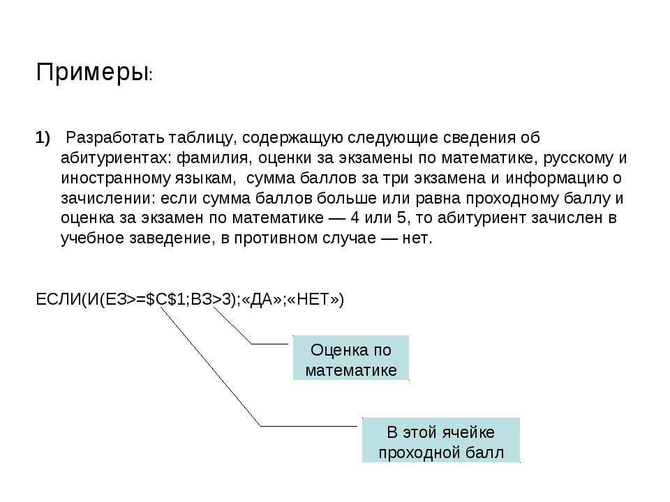 Примеры: Разработать таблицу, содержащую следующие сведения об абитуриентах: ...