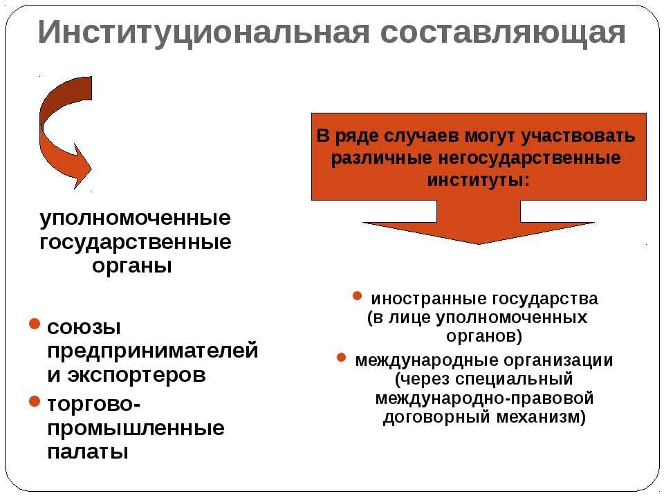 Институциональная составляющая уполномоченные государственные органы союзы пр...