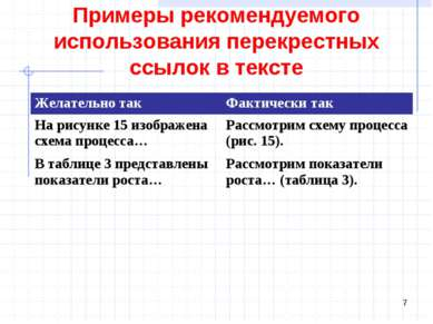 Примеры рекомендуемого использования перекрестных ссылок в тексте * Желательн...