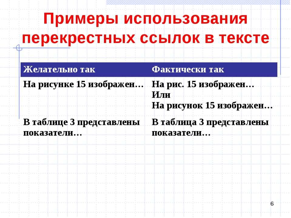 Примеры использования перекрестных ссылок в тексте * Желательно так Фактическ...