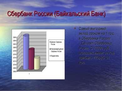 Сбербанк России (Байкальский Банк) Самый выгодный вклад сроком на 1 год в Сбе...