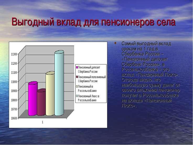 Выгодный вклад для пенсионеров села Самый выгодный вклад сроком на 1 год в Сб...