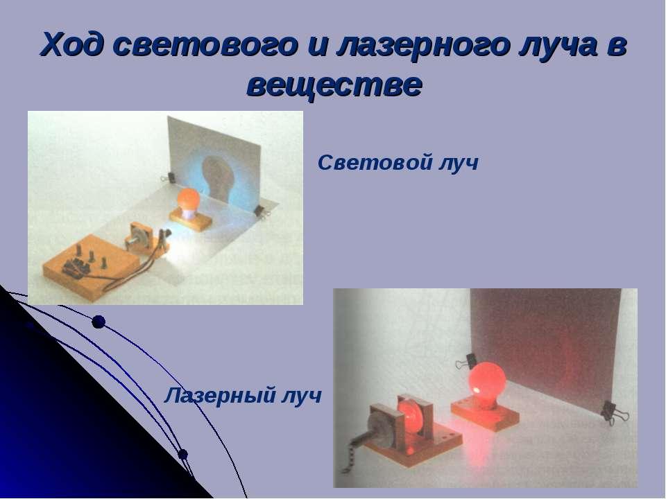 Ход светового и лазерного луча в веществе Световой луч Лазерный луч