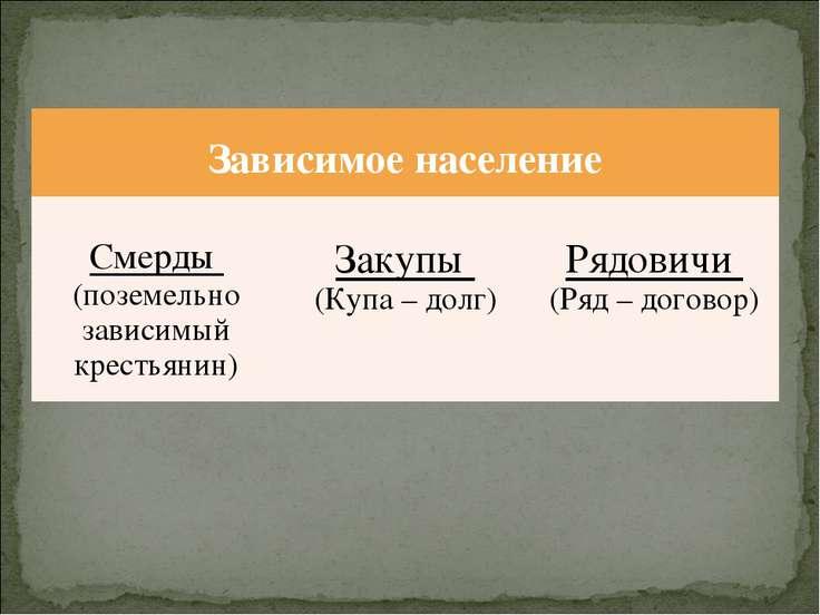 Зависимое население Смерды (поземельно зависимый крестьянин) Закупы (Купа – д...
