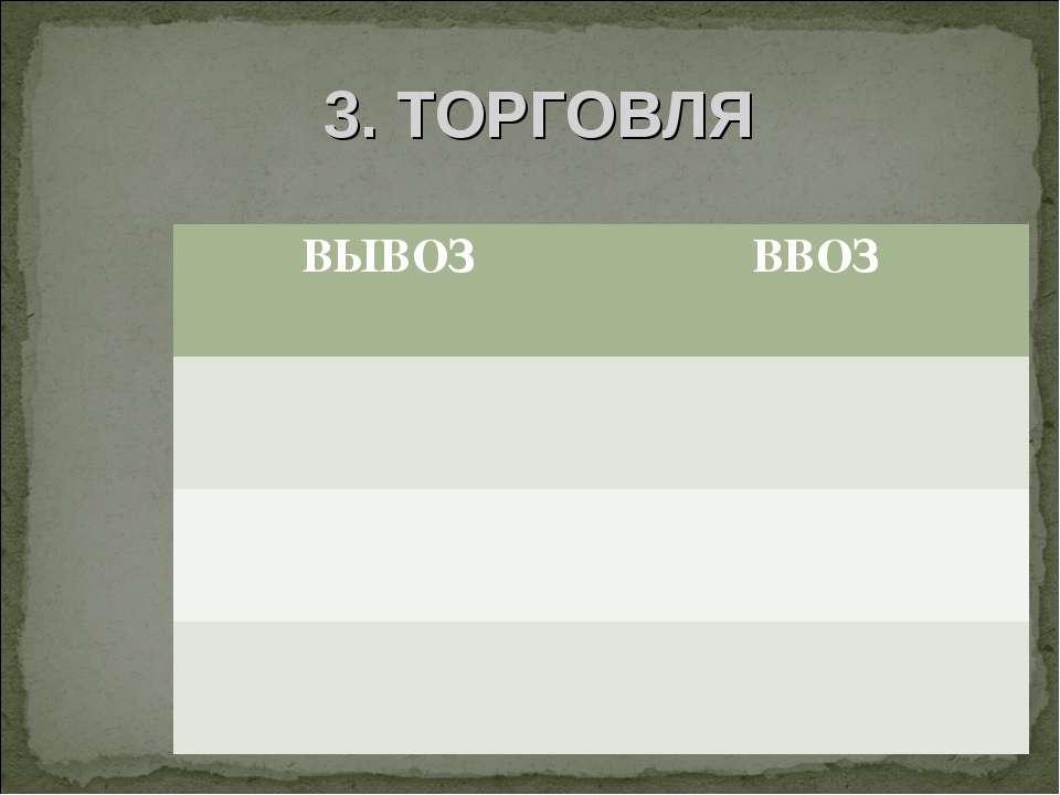 3. ТОРГОВЛЯ ВЫВОЗ ВВОЗ