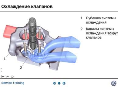 Охлаждение клапанов Рубашка системы охлаждения 2 Каналы системы охлаждения во...