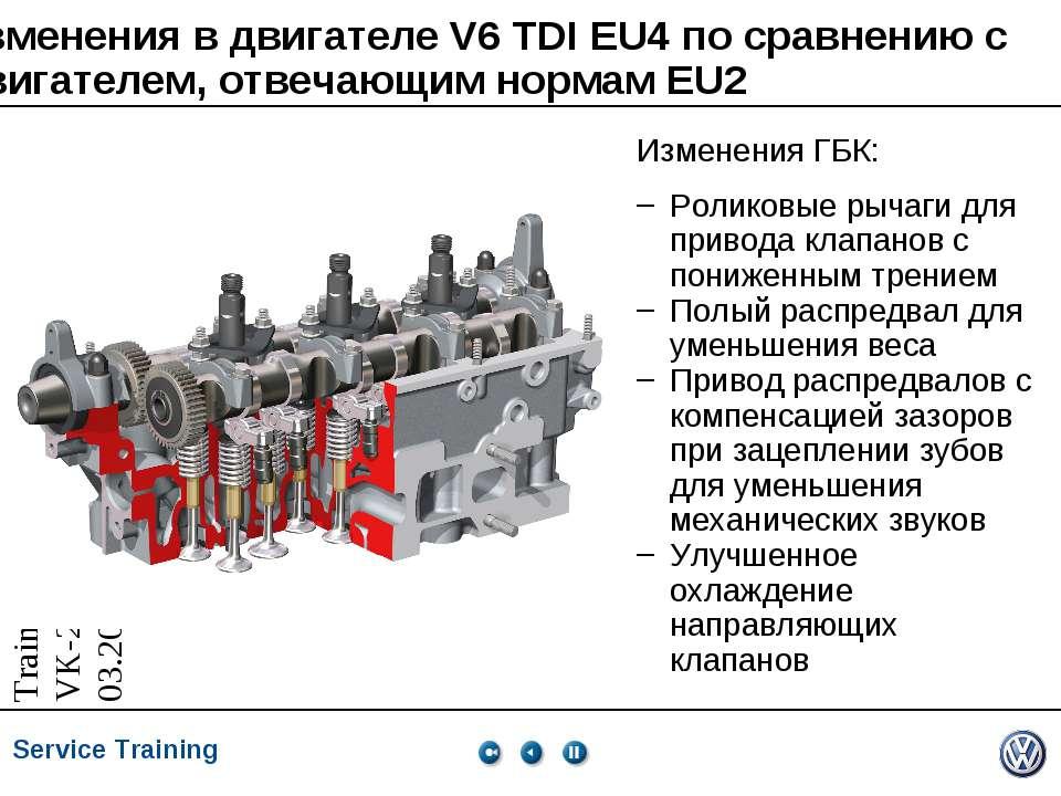 Изменения в двигателе V6 TDI EU4 по сравнению с двигателем, отвечающим нормам...