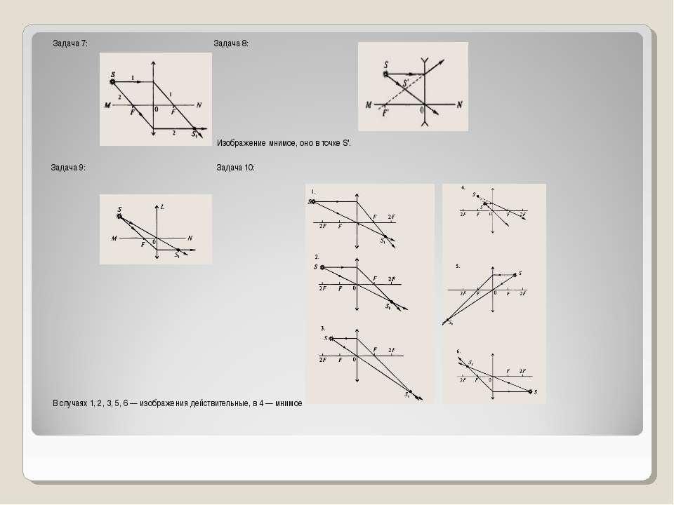 Задача 7: Задача 8:  Изображение мнимое, оно в точке S'. Задача 9: Задача 1...
