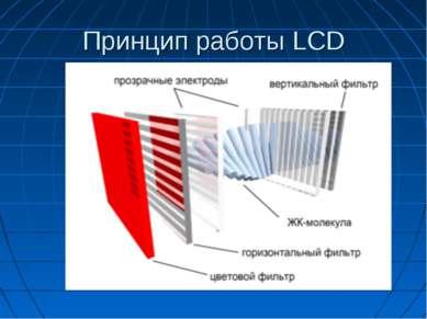 Принцип работы LCD