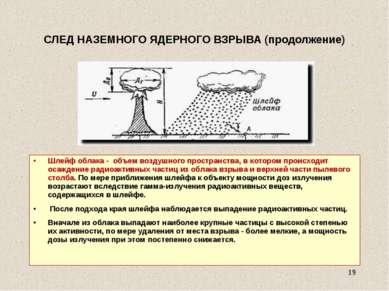 СЛЕД НАЗЕМНОГО ЯДЕРНОГО ВЗРЫВА (продолжение) Шлейф облака - объем воздушного ...