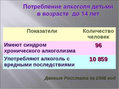 Данные Росстата за 2008 год Показатели Количество человек Имеют синдром хрони...
