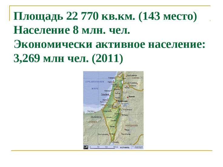 Площадь 22 770 кв.км. (143 место) Население 8 млн. чел. Экономически активное...