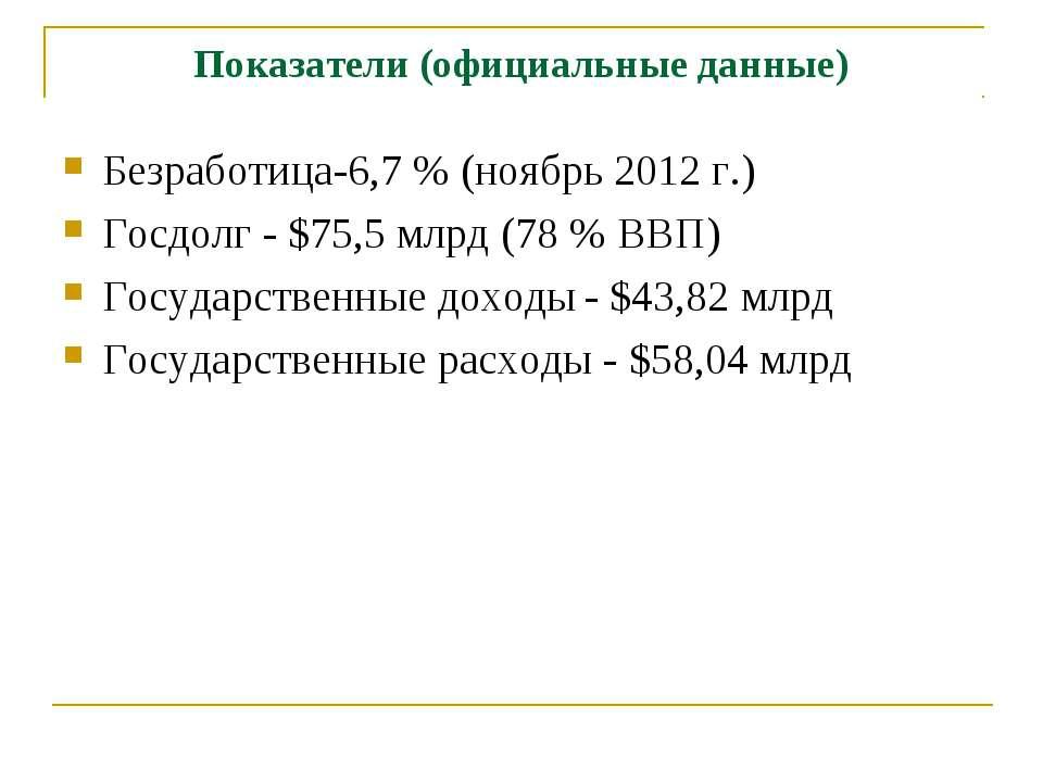 Показатели (официальные данные) Безработица-6,7 % (ноябрь 2012 г.) Госдолг - ...