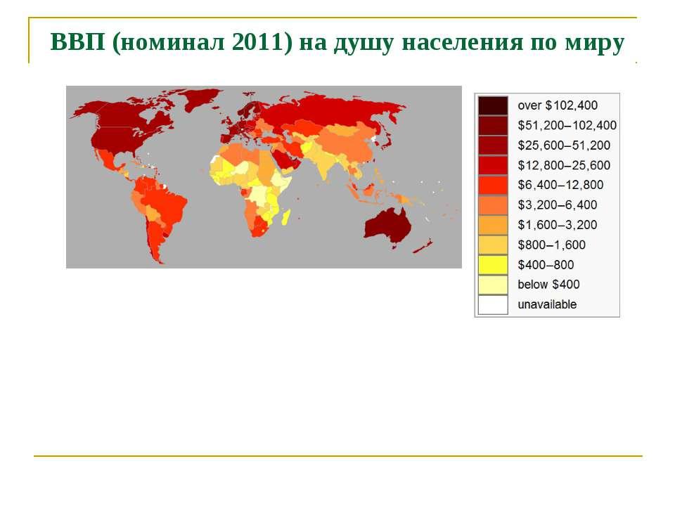 ВВП (номинал 2011) на душу населения по миру