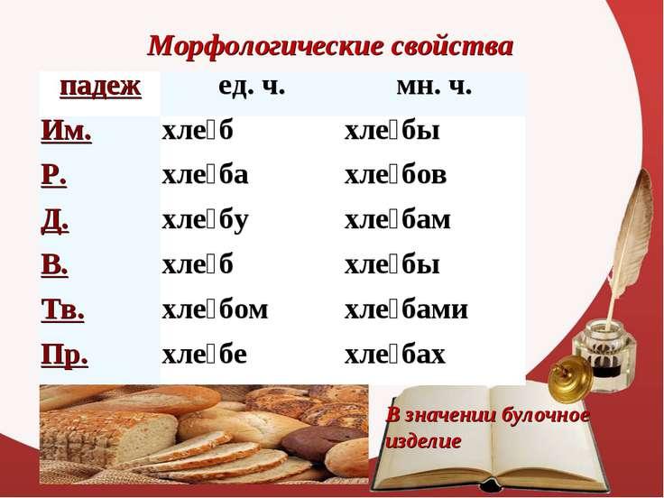 Морфологические свойства В значениибулочное изделие падеж ед.ч. мн.ч. Им. ...
