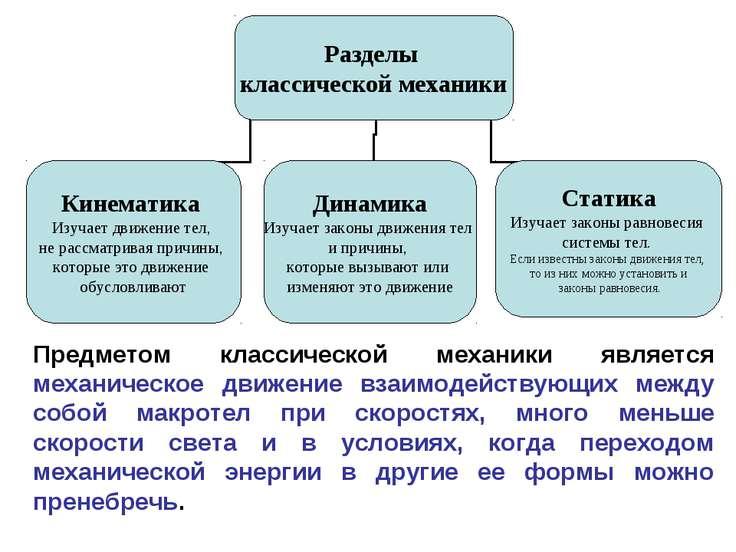 Предметом классической механики является механическое движение взаимодействую...