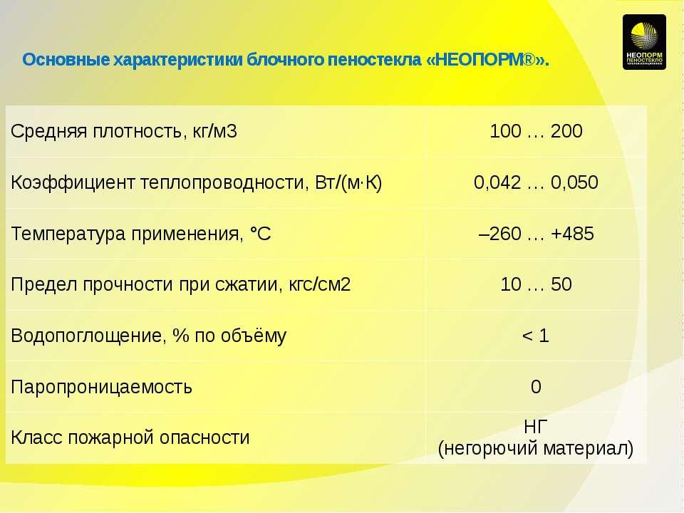 Основные характеристики блочного пеностекла «НЕОПОРМ®». Средняя плотность, кг...