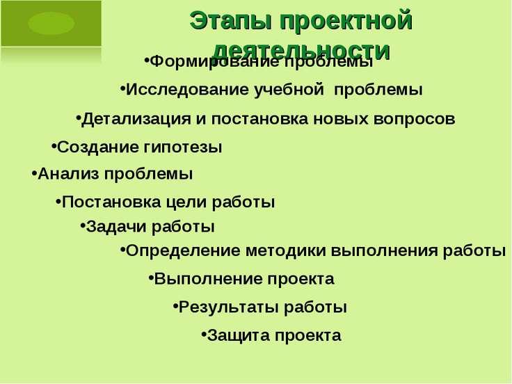Этапы проектной деятельности Формирование проблемы Исследование учебной пробл...