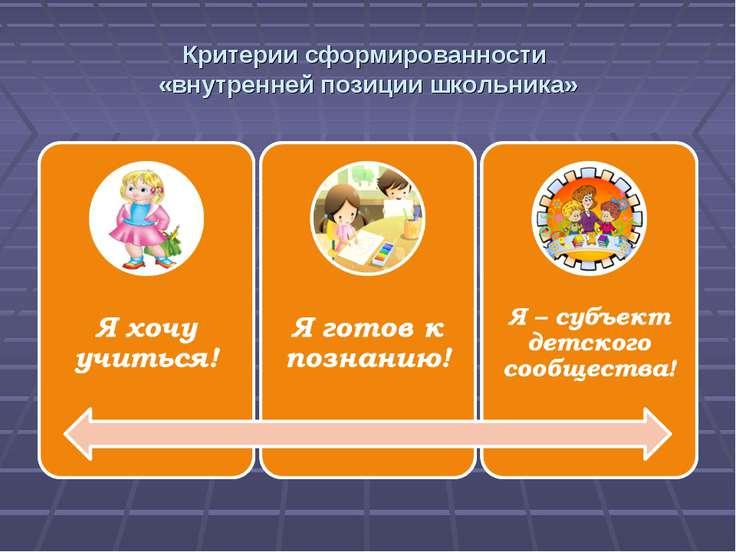 Критерии сформированности «внутренней позиции школьника»