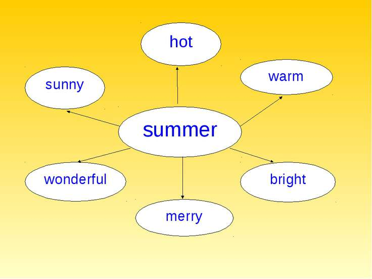 hot summer sunny warm merry wonderful bright