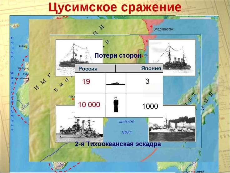 Цусимское сражение 14-15 мая 1905 г. 2-я Тихоокеанская эскадра