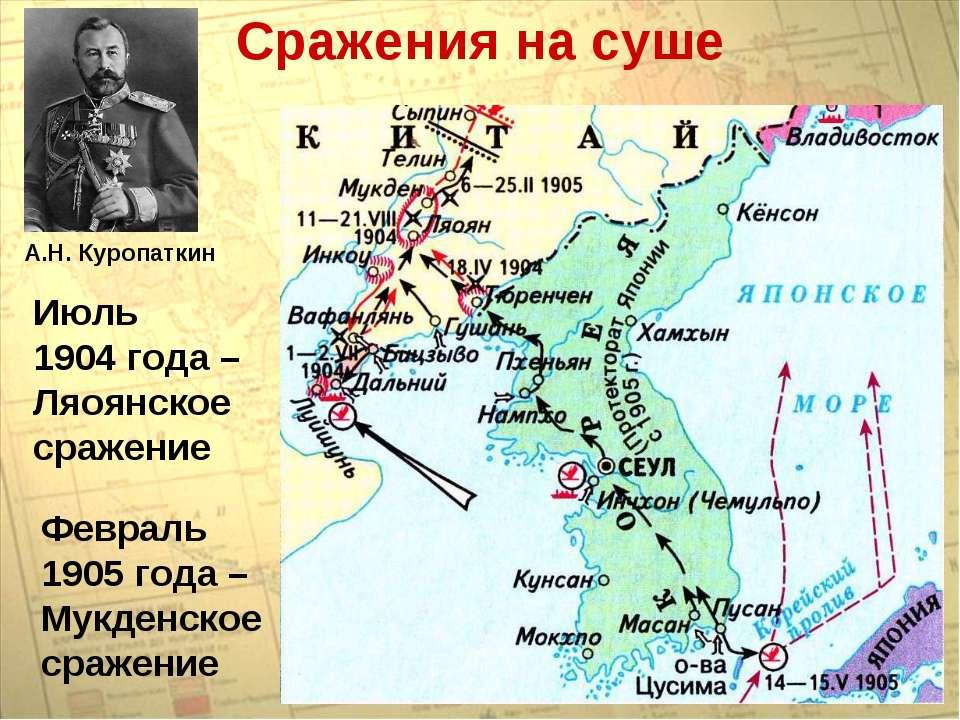 Сражения на суше Февраль 1905 года – Мукденское сражение Июль 1904 года – Ляо...
