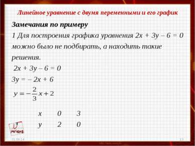 Линейное уравнение с двумя переменными и его график Замечания по примеру 1 Дл...