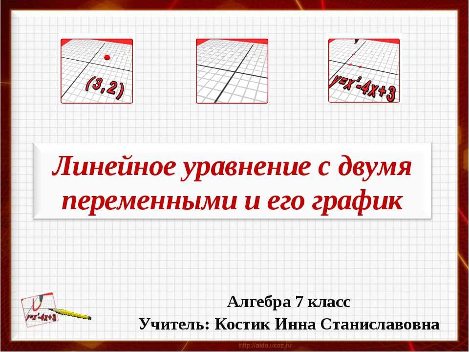 Алгебра 7 класс Учитель: Костик Инна Станиславовна