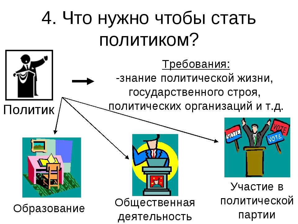 4. Что нужно чтобы стать политиком?