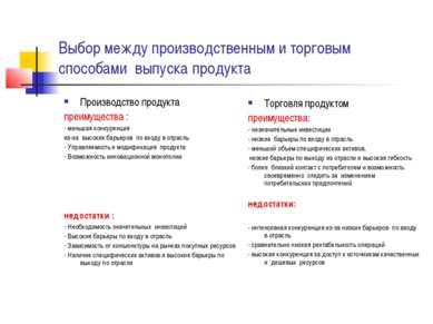 Выбор между производственным и торговым способами выпуска продукта Производст...