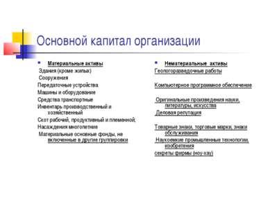 Основной капитал организации Материальные активы Здания (кроме жилых) Сооруже...