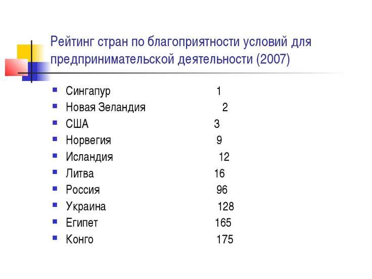 Рейтинг стран по благоприятности условий для предпринимательской деятельности...