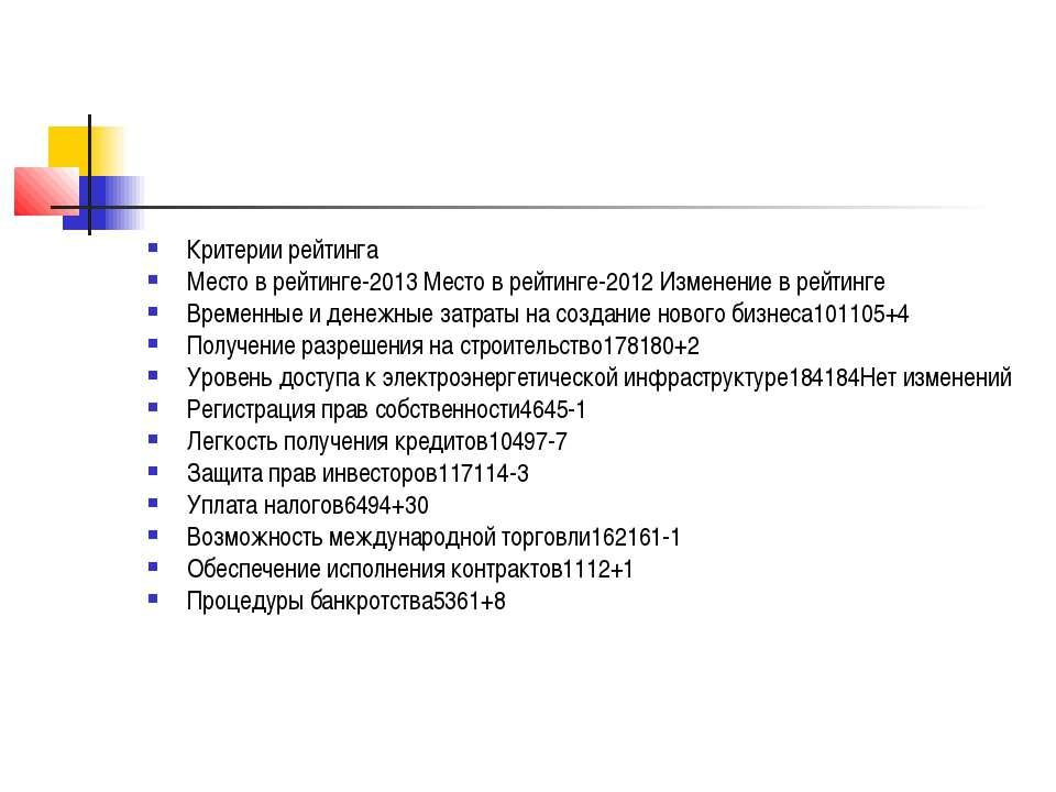 Критерии рейтинга Место в рейтинге-2013 Место в рейтинге-2012 Изменение в рей...