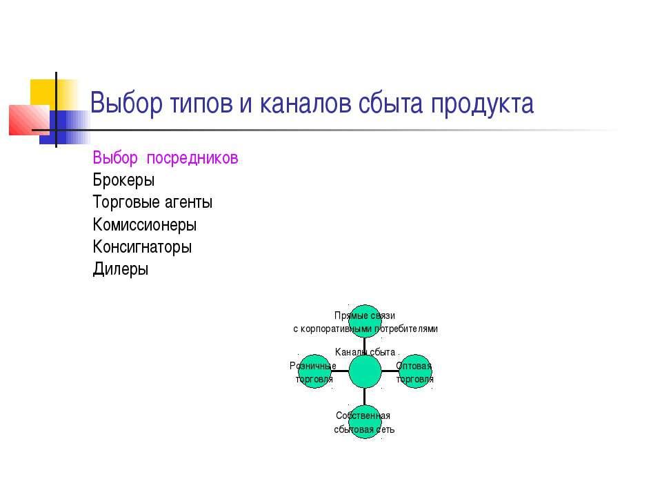 Выбор типов и каналов сбыта продукта Выбор посредников Брокеры Торговые агент...
