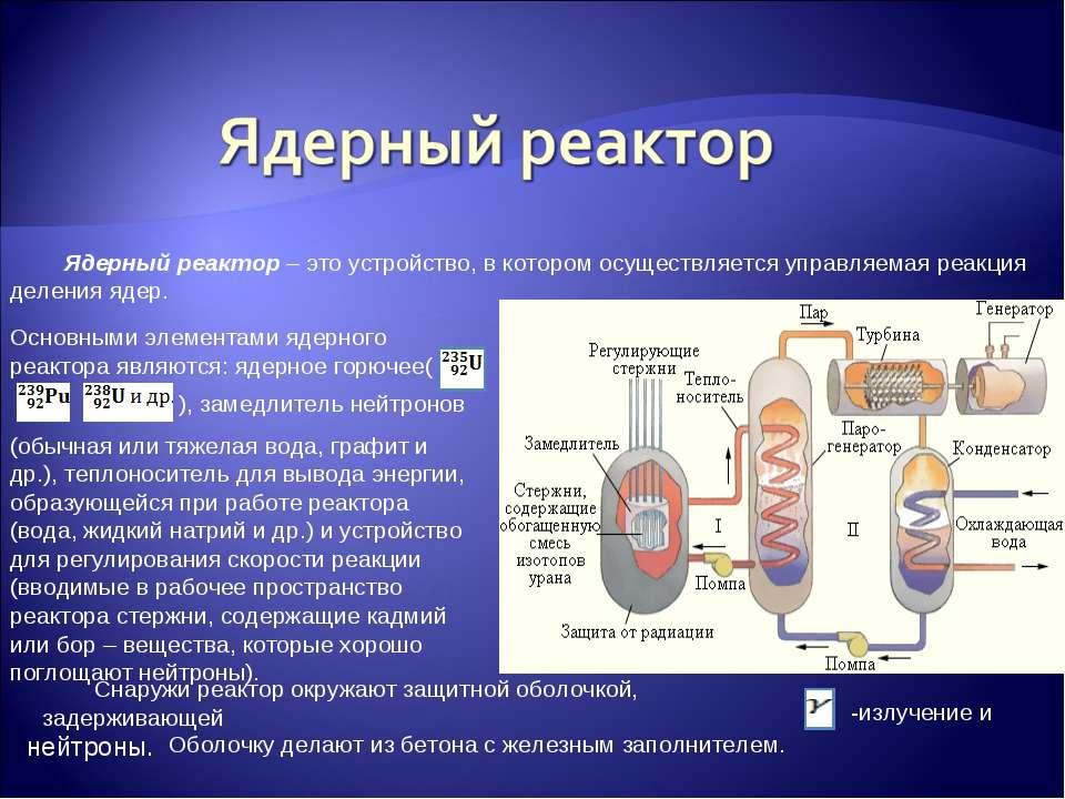 Ядерный реактор – это устройство, в котором осуществляется управляемая реакци...