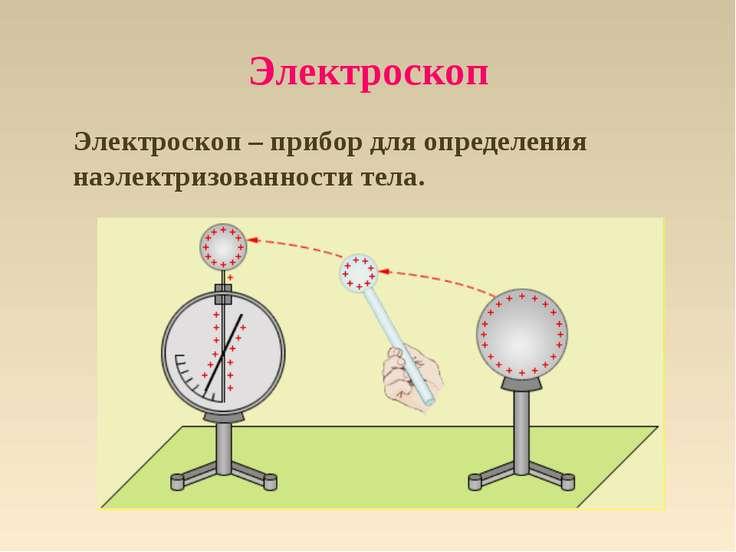 Электроскоп Электроскоп – прибор для определения наэлектризованности тела.