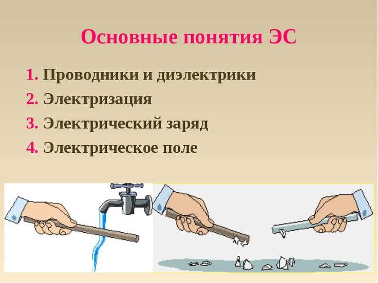 Основные понятия ЭС 1. Проводники и диэлектрики 2. Электризация 3. Электричес...