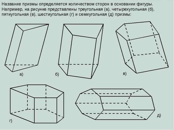 Название призмы определяется количеством сторон в основании фигуры. Например,...